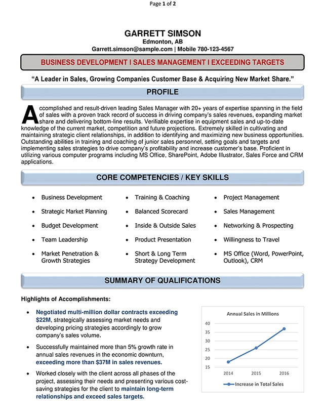 Edmonton Resume Services Samples